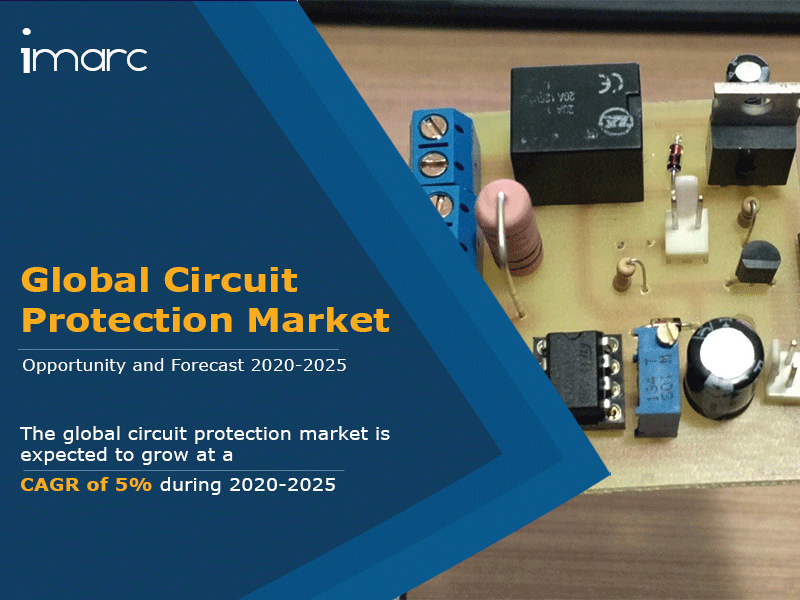 Global Circuit Protection Market