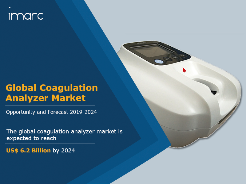 Global Coagulation Analyzer Market Report