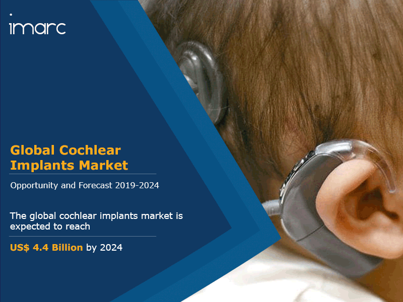 Global Cochlear Implants Market Report