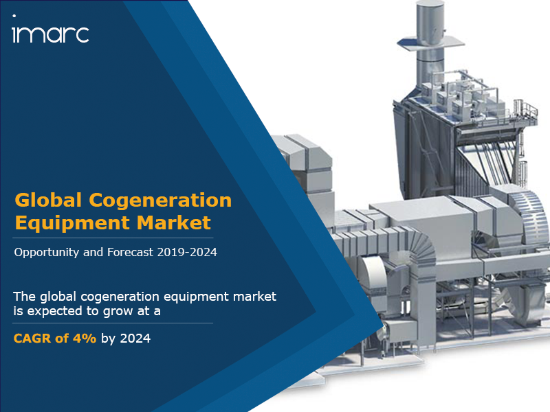 Global Cogeneration Equipment Market Report