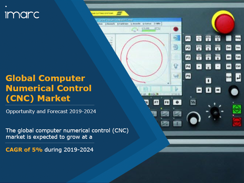 Global Computer Numerical Control CNC Market Report