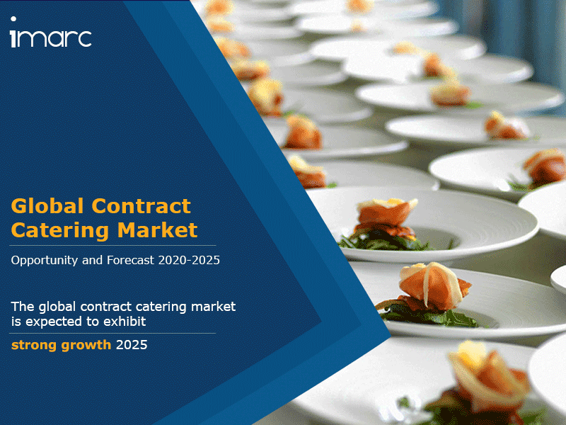 Global Contract Catering Market