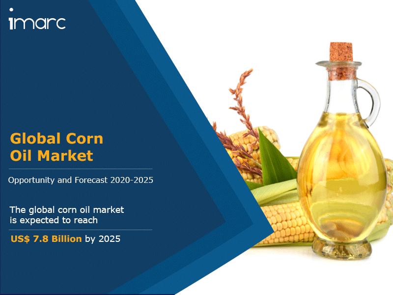 Global Corn Oil Market