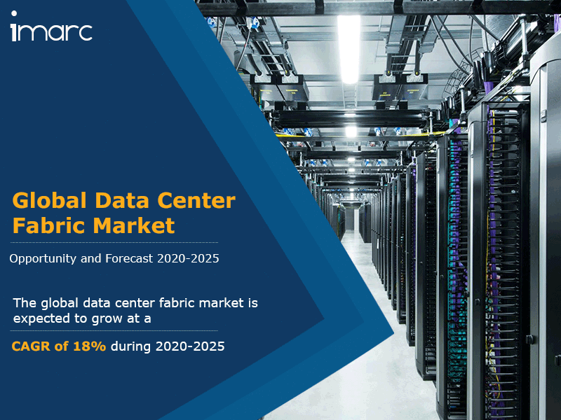 Global Data Center Fabric Market