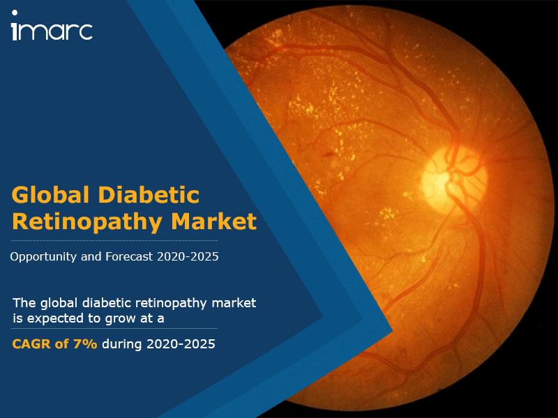 Global Diabetic Retinopathy Market