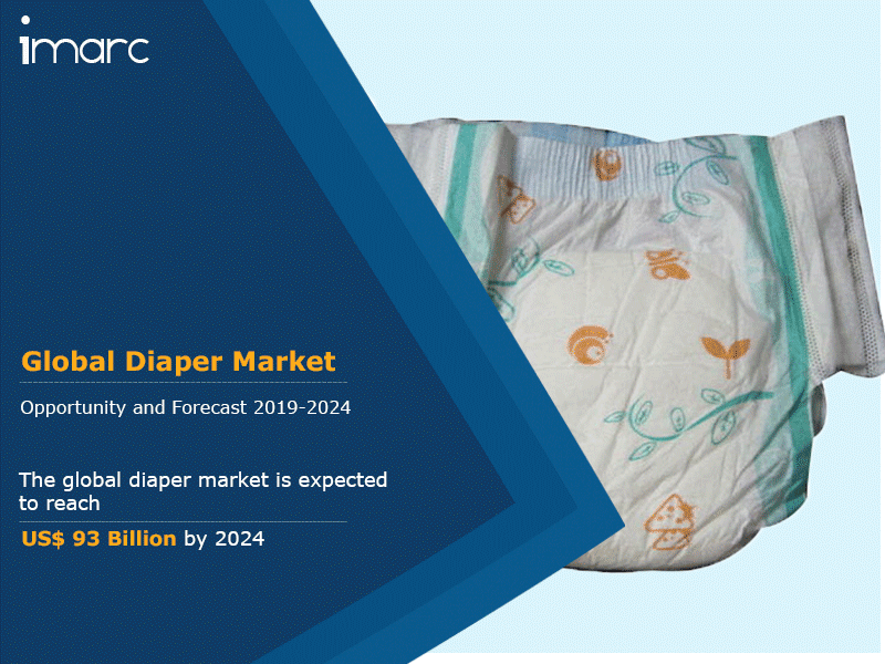 Global Diaper Market Report