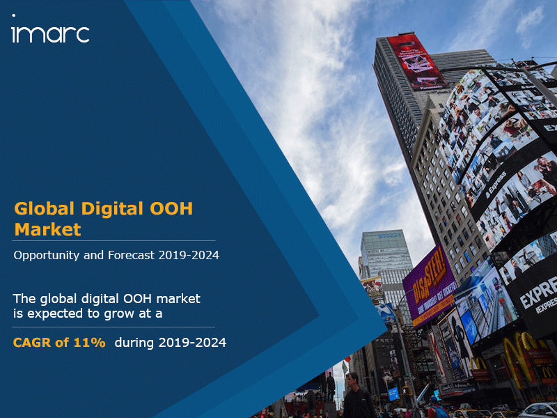 Global Digital OOH Market Report