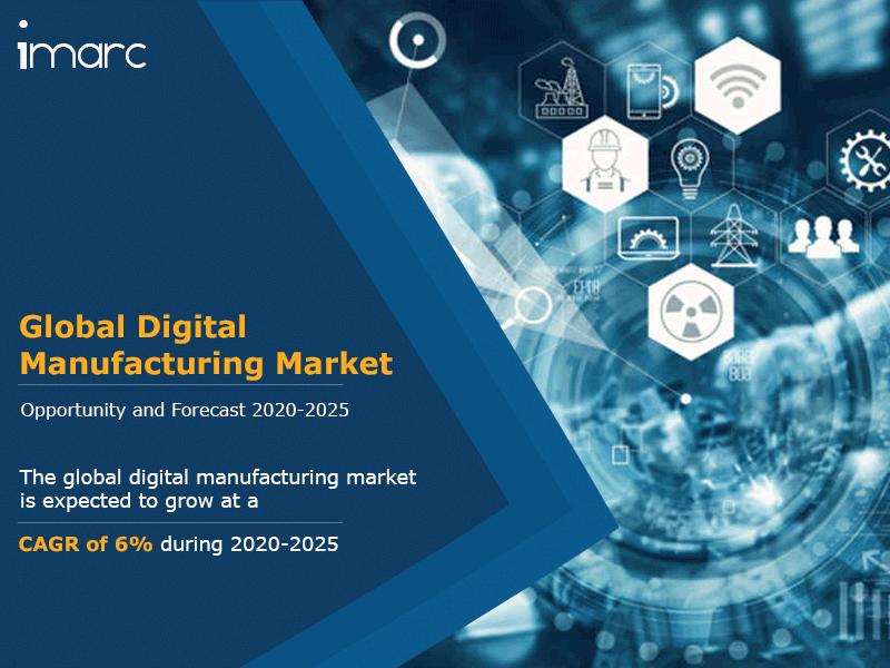 Global Digital Manufacturing Market