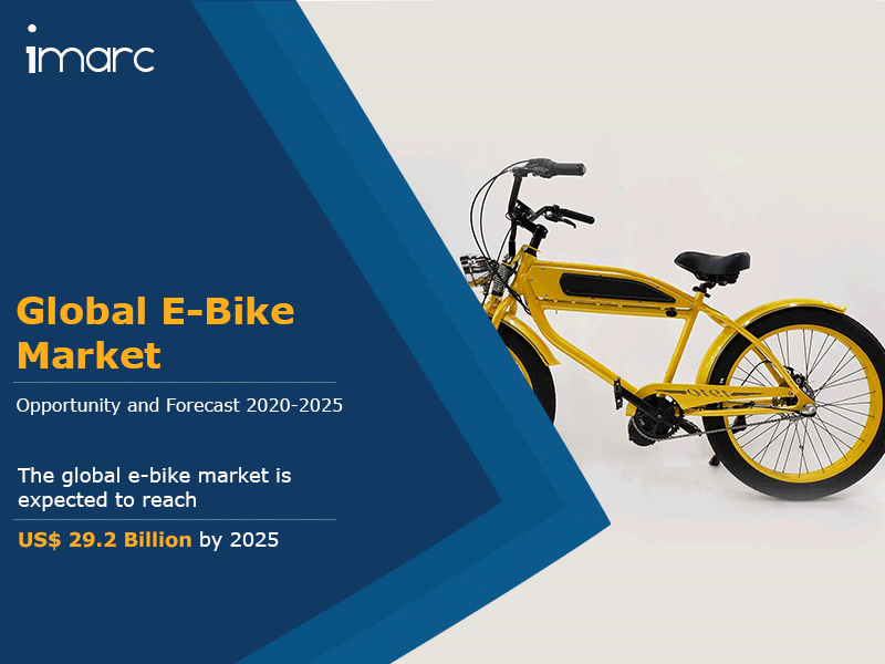 Global E-Bike Market Trends