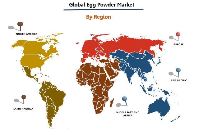 Global Egg Powder Market By Region