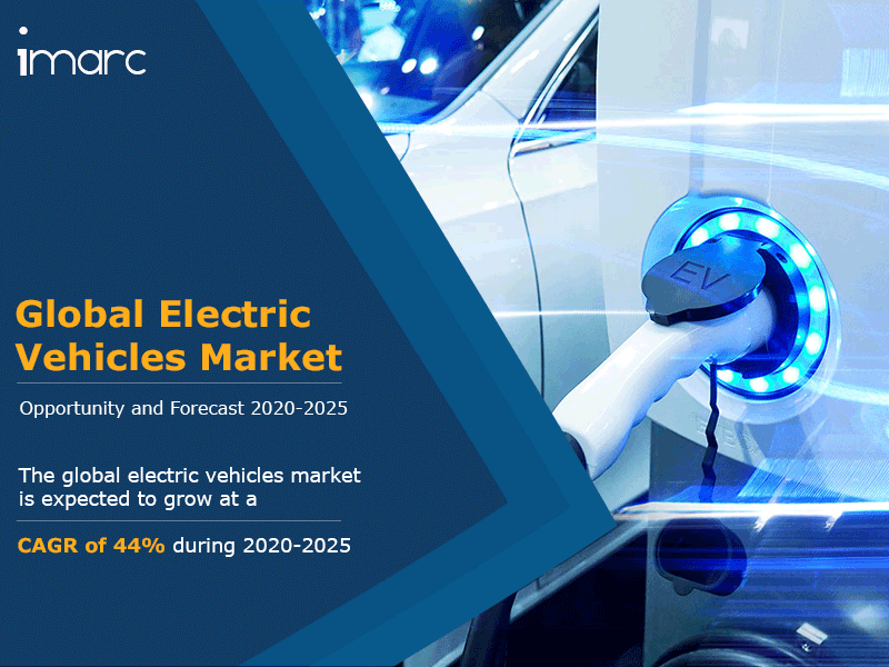 Global Electric Vehicles Market Trends