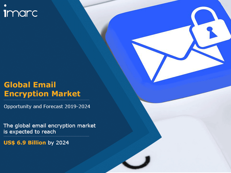 Global Email Encryption Market Report
