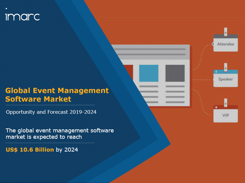 Global Event Management Software Market Report