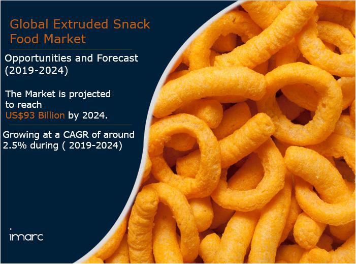 Extruded Snack Food Market