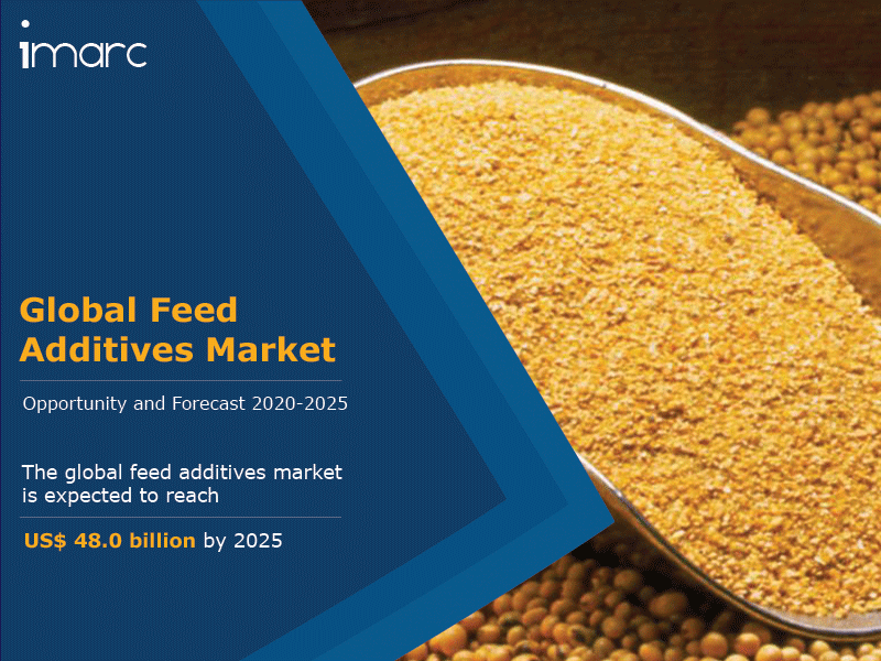 Global Feed Additives Market