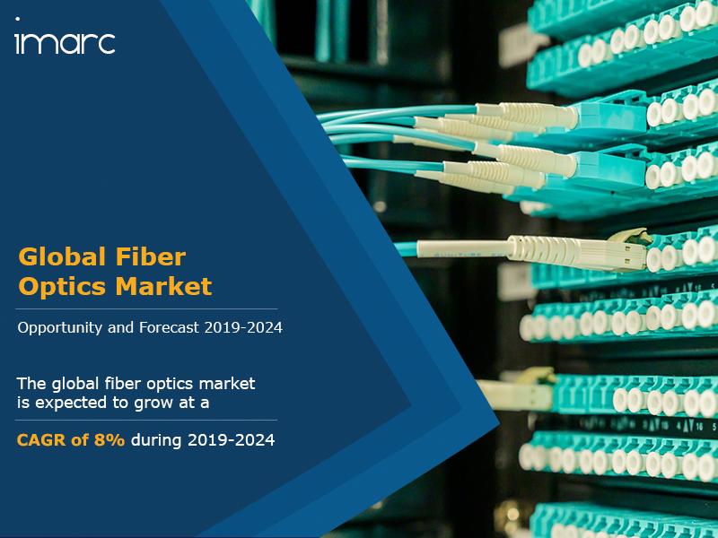 Global Fiber Optics Market Report