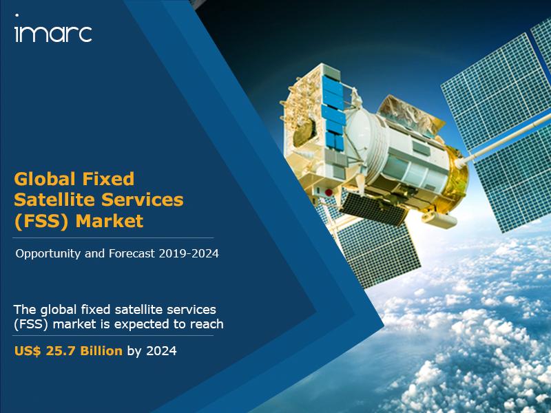 Fixed Satellite Services ( FSS ) Market