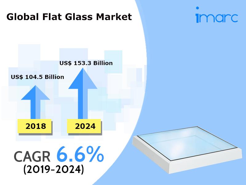 Global Flat Glass Market