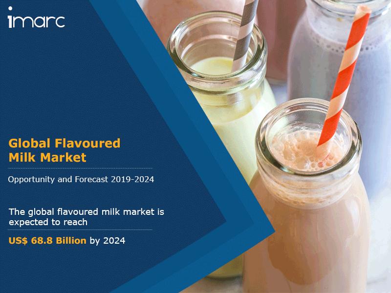 Global Flavoured Milk Market Report