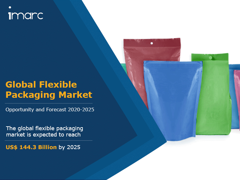Global Flexible Packaging Market