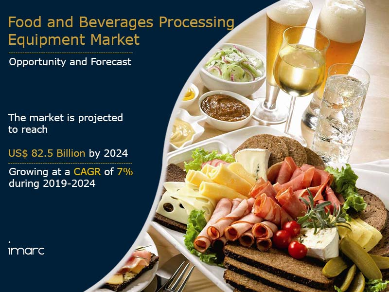 Global Food and Beverages Processing Equipment Report