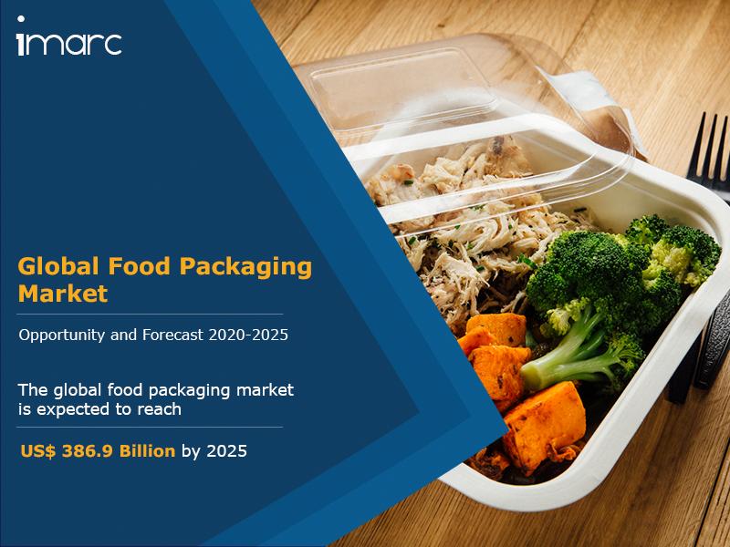 Global Food Packaging Market