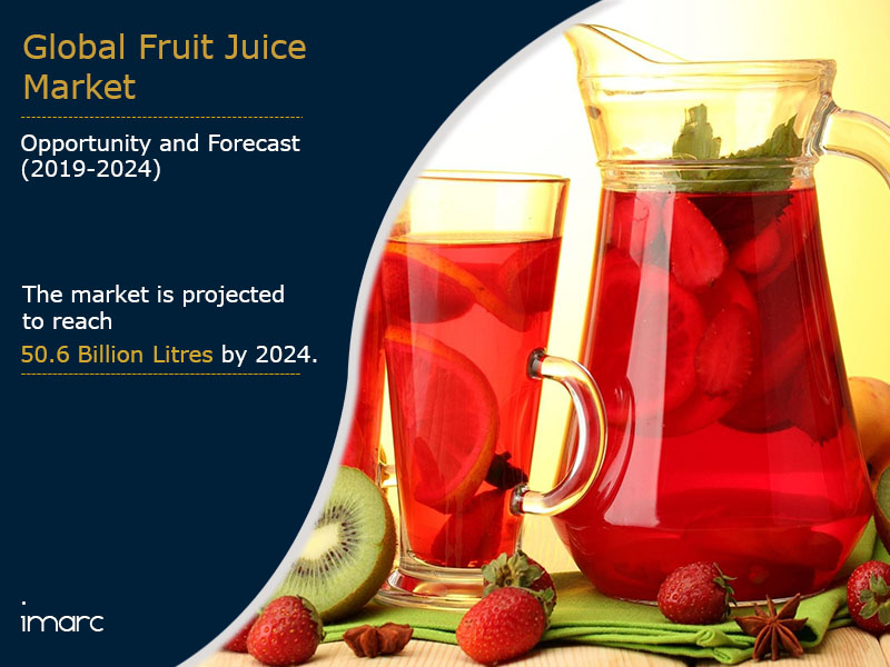 Fruit Juice Market Size, Share, Growth, Trends and Analysis
