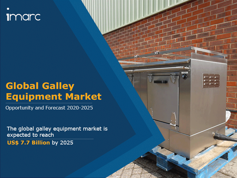 Global Galley Equipment Market