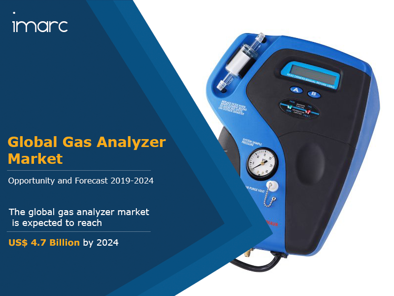 Gas Analyzer Market Report