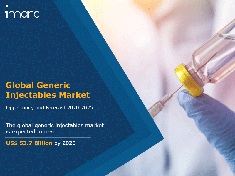 Global Generic Injectables Market