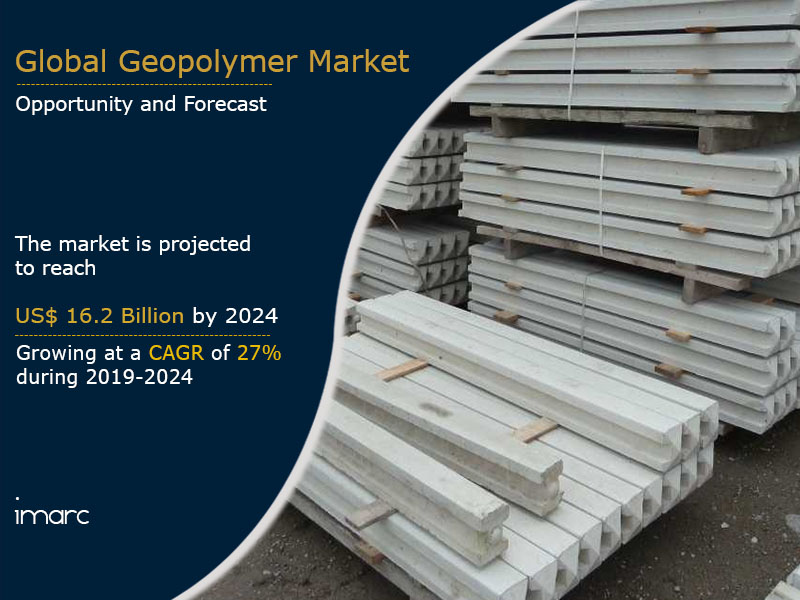 Geopolymer Market Research Report