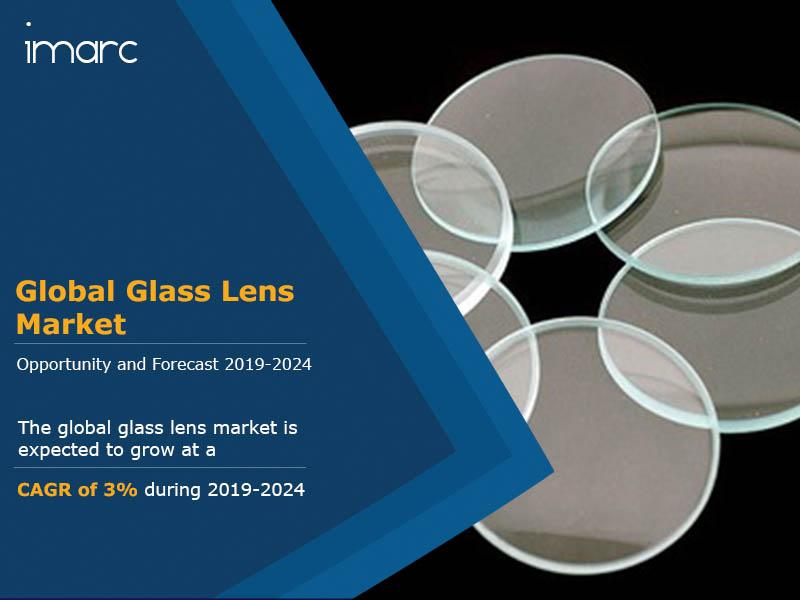Global Glass Lens Market Report