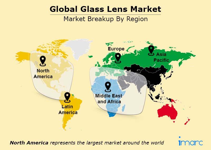 Global Glass Lens Market