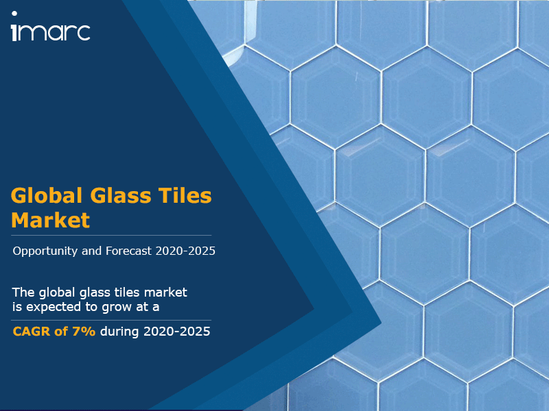 Global Glass Tiles Market