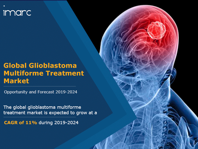 Global Glioblastoma Multiforme Treatment Market Report