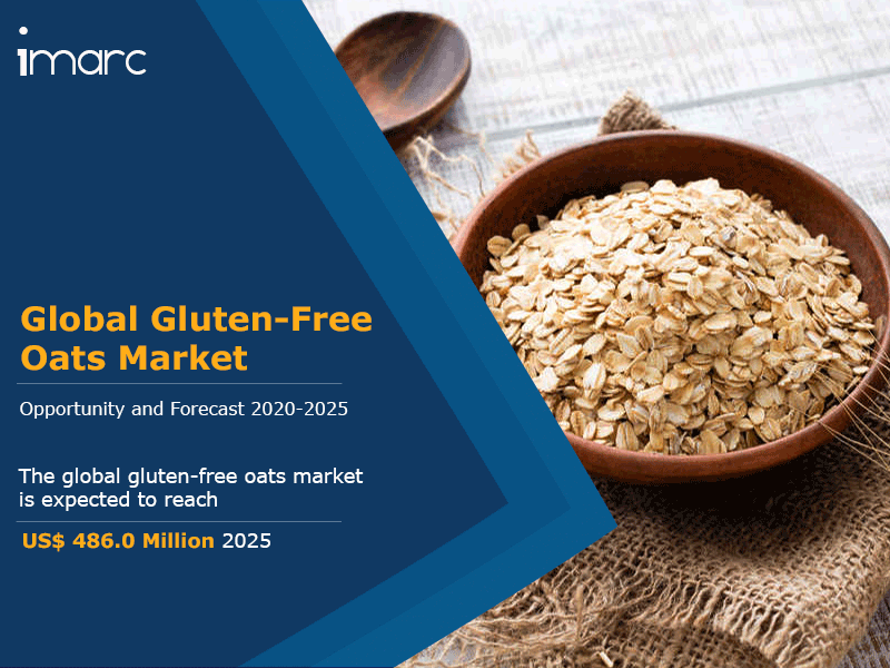 Global Gluten Free Oats Market