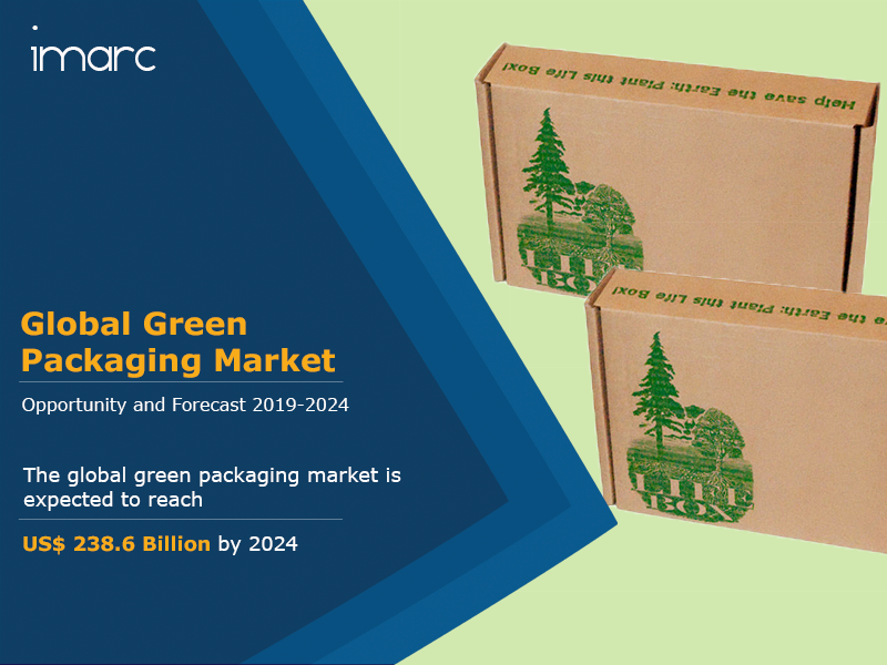 Global Green Packaging Market Report