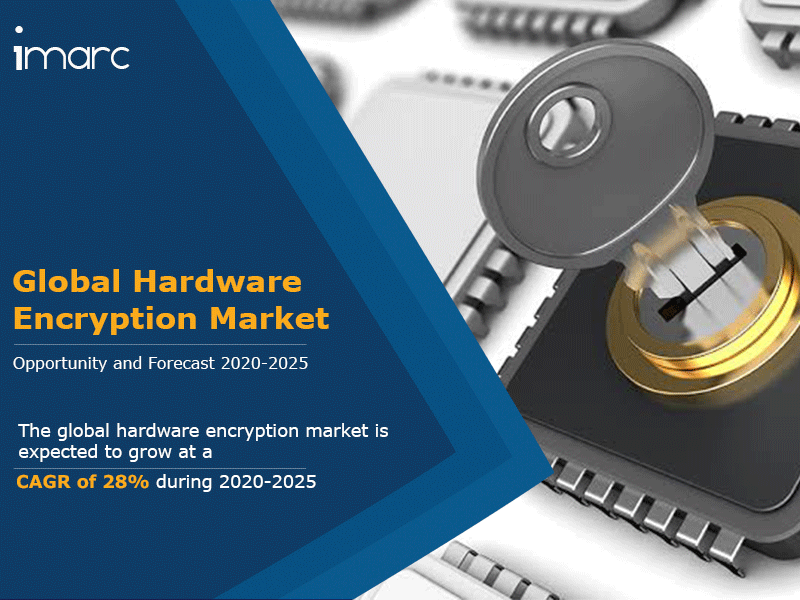 Global Hardware Encryption Market