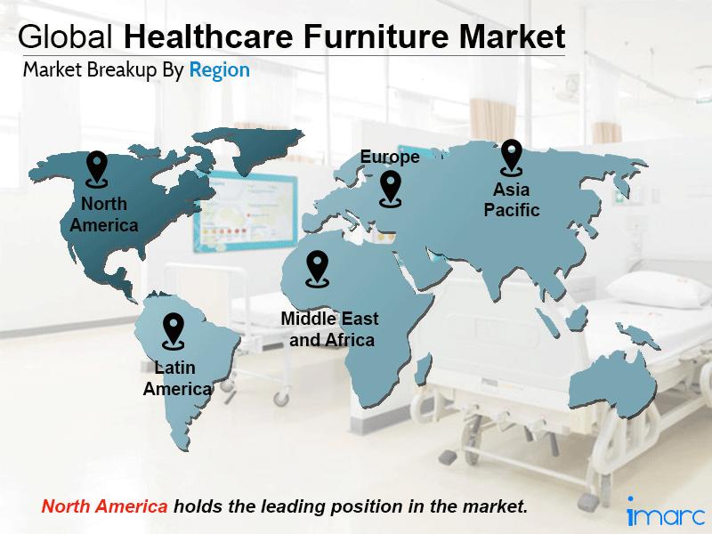 Global Healthcare Furniture Market