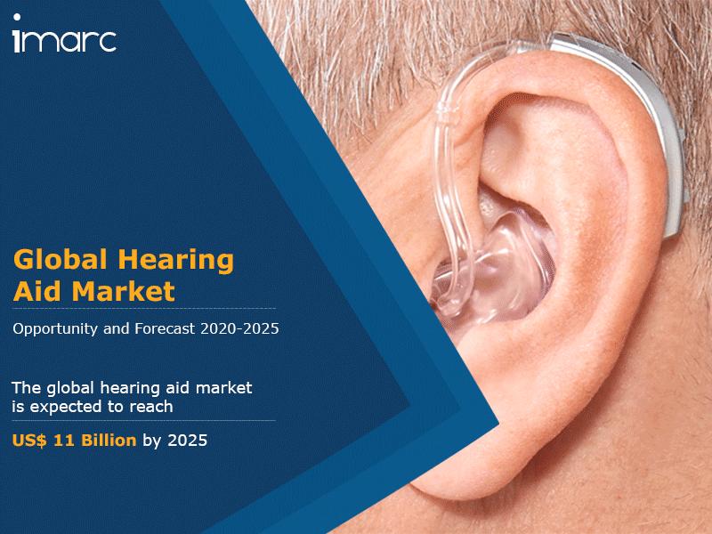 Global Hearing Aid Market