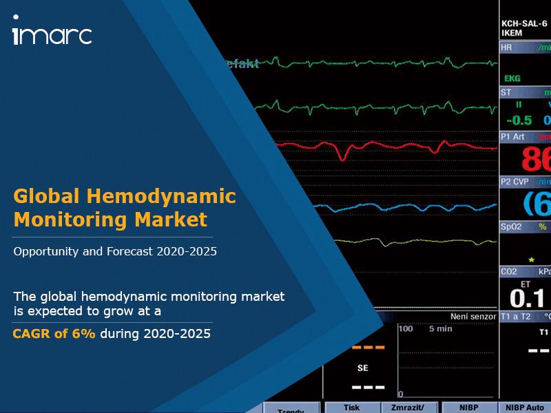Global Hemodynamic Monitoring Market