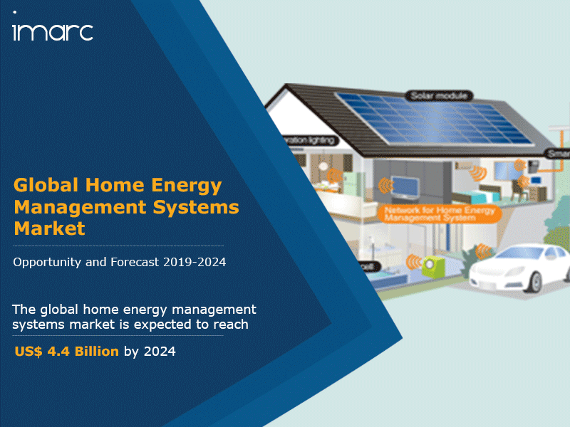 Global Home Energy Management Systems Market Trends