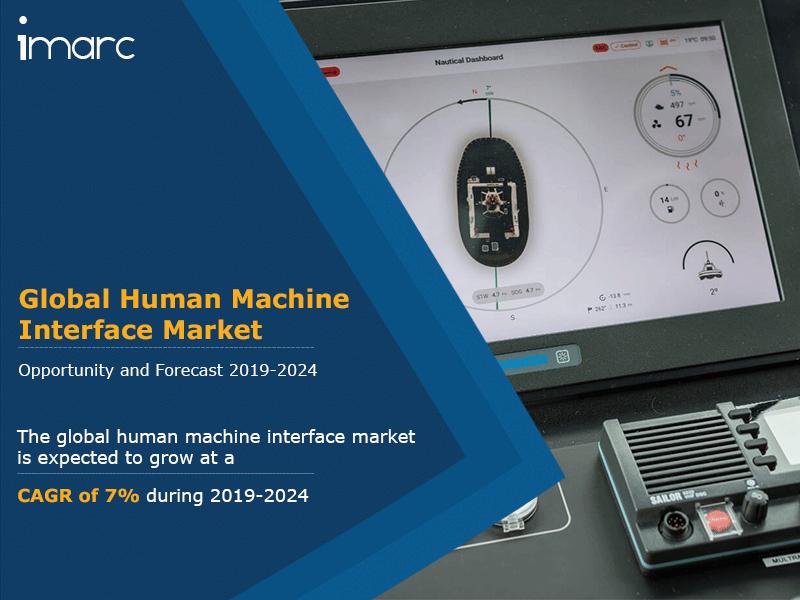 Global Human Machine Interface Market Report