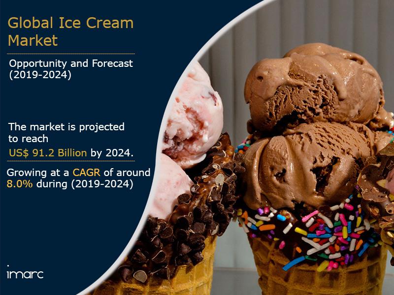Global Ice Cream Market Report