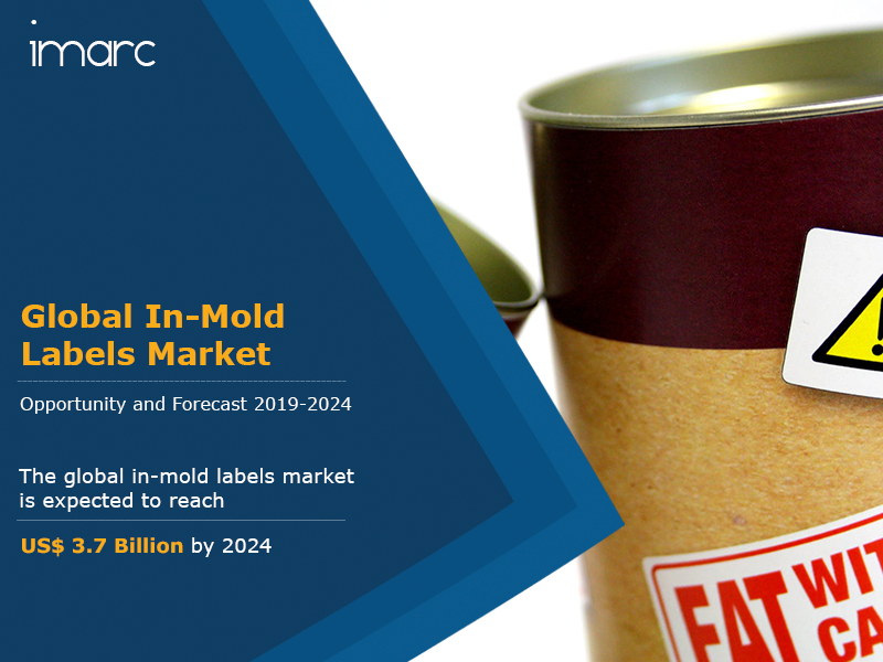 Global In Mold Labels Market Report