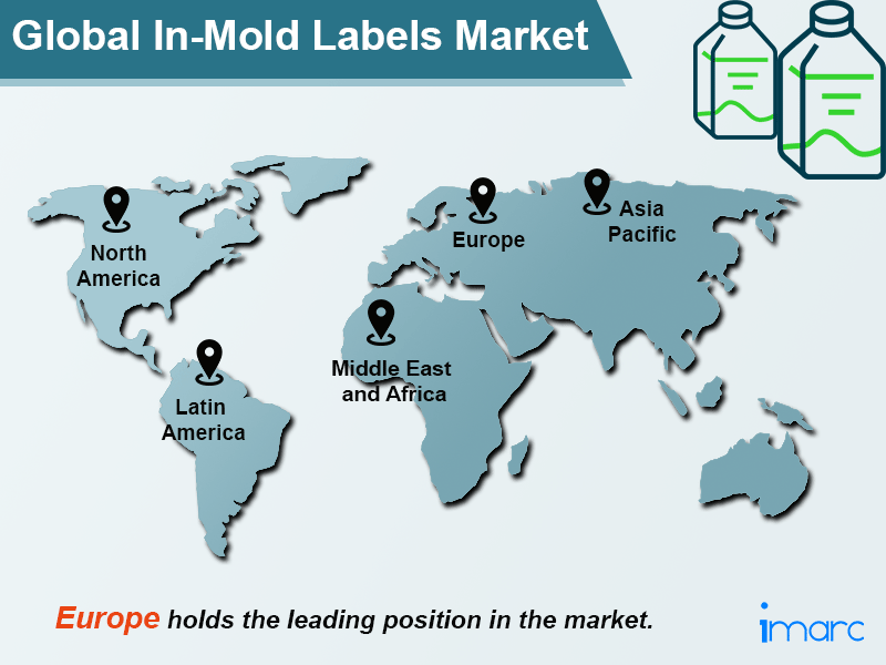 Global In Mold Labels Market