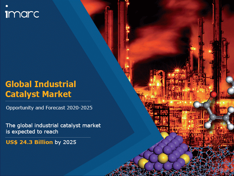 Global Industrial Catalyst Marke