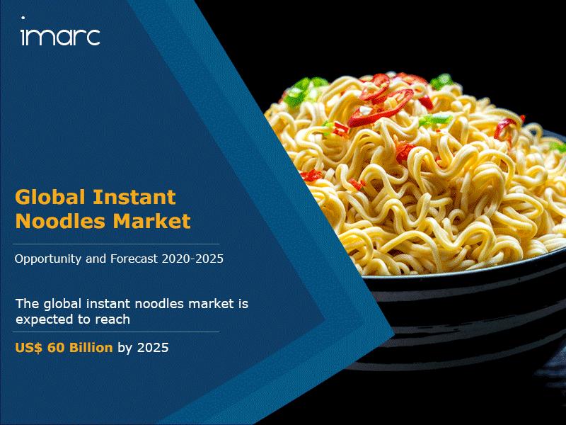 Global Instant Noodles Market Forecast
