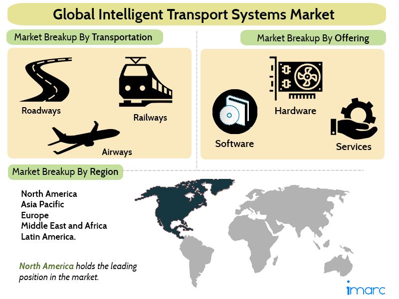 Global Intelligent Transport Systems Market
