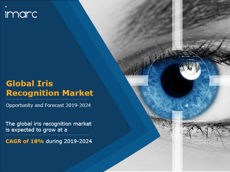 Global Iris Recognition Market Report
